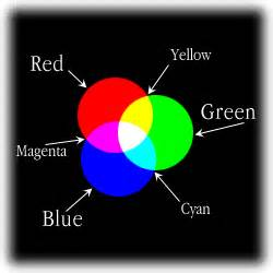 Red green and blue lights that match the red green and blue