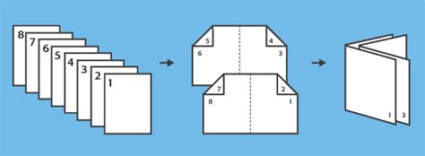 how to layout a booklet for printing print booklets using acrobat or reader