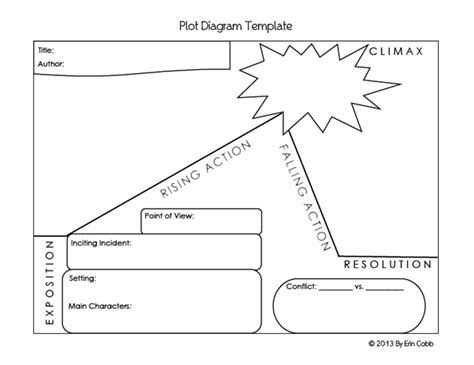 plot template plot diagram template http webdesign14