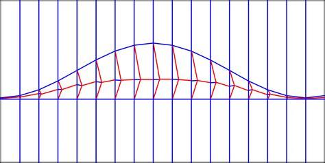 practice pattern variation definition crease pattern gieseking origami