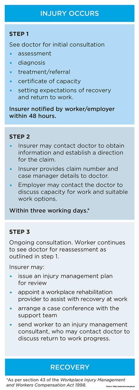 qbe workers compensation claim form nsw form resume examples bkazorlgjd