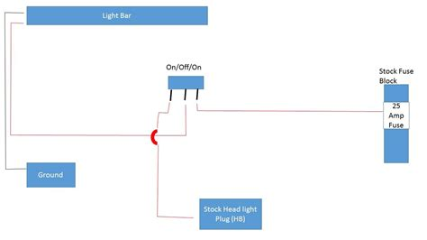 how to wire led light bar to high beam repair wiring scheme