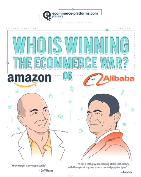 alibaba or amazon who is dominating the ecommerce world alibaba or amazon
