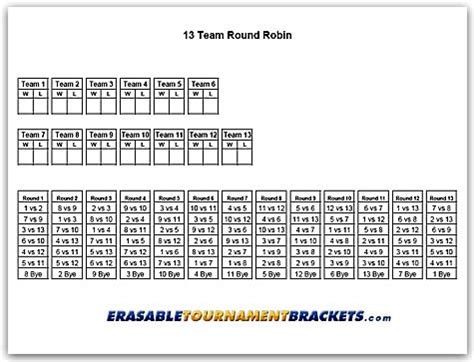 5 team robin template 13 team robin tournament bracket