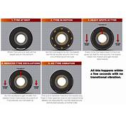 Snake Oil Tire Fix Or Miracle Cure  Harley Davidson Forums