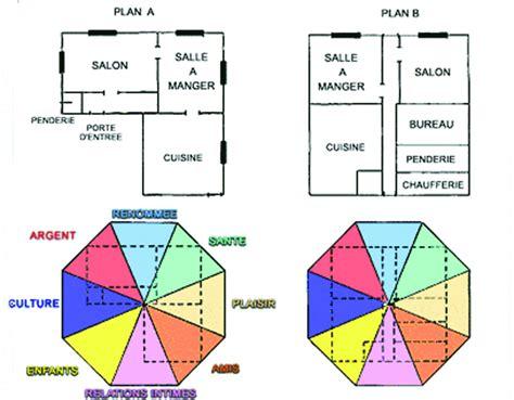 chambre feng shui plan feng shui maison plan exemple plan de maison with feng