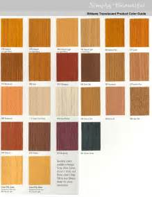 wood stain color colored stains for wood furniture furniture design ideas