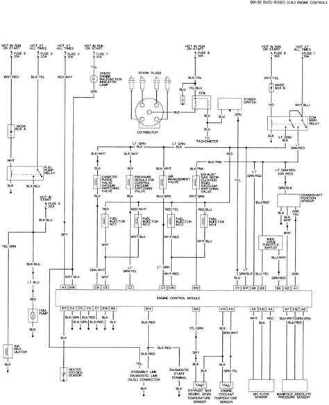 91 s10 4 3 tbi engine wiring diagram get free image