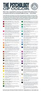 digitalia pick the right color for design or decorating with this color psychology chart