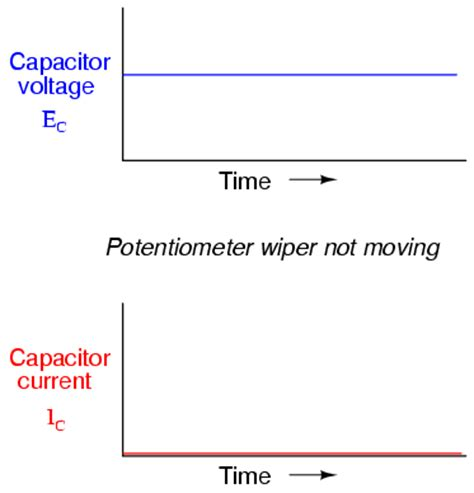 voltage across capacitor does not change instantaneously capacitors and calculus capacitors