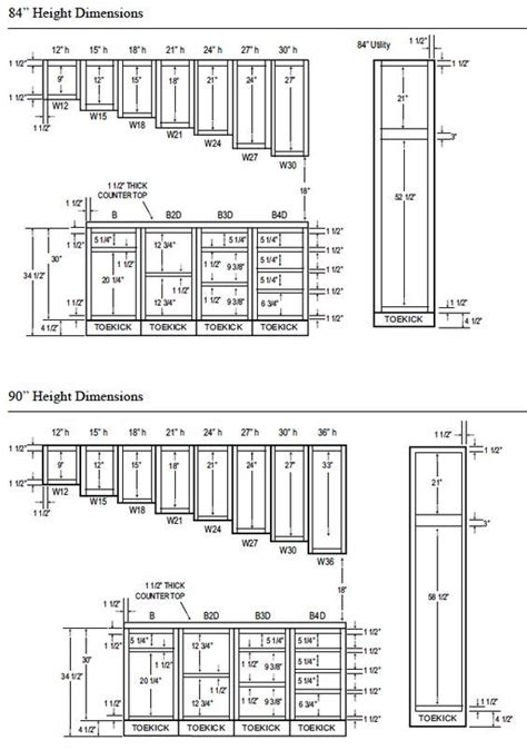 helpful kitchen cabinet dimensions standard for daily use kitchen cabinet plan pdf www redglobalmx org