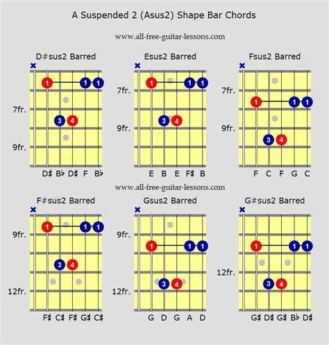 Guitar Chord Asus2