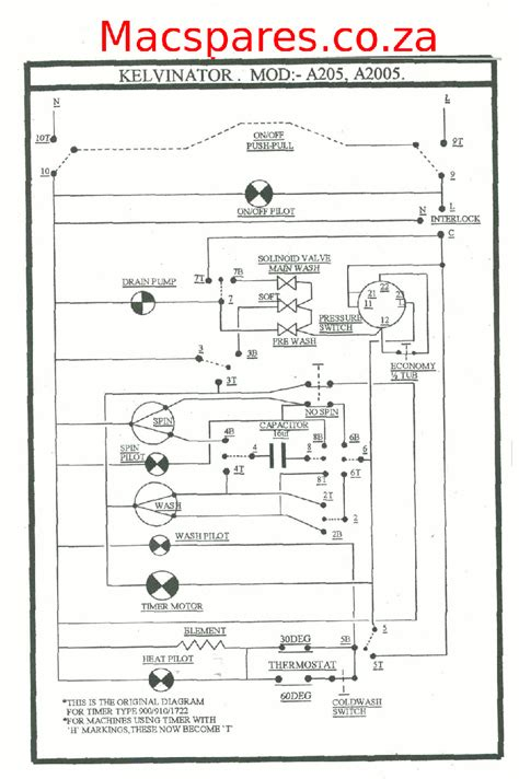 kelvinator washing machine wiring diagram wiring diagram
