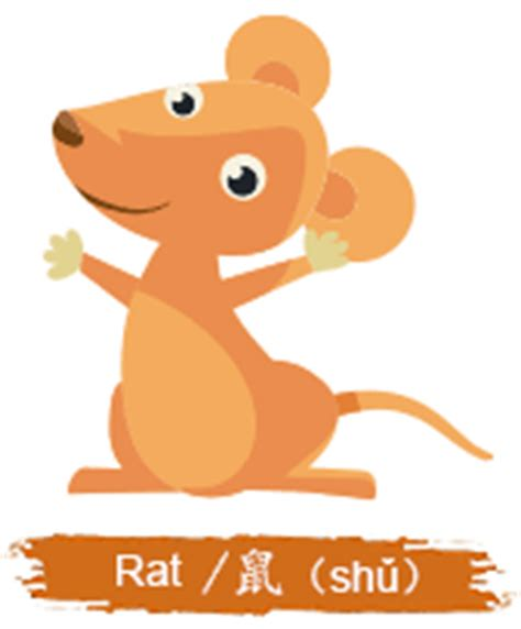 new year 2016 year of the rat zodiac rat 2017 zodiac 2017