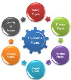 operation management operation management prevail services leadership