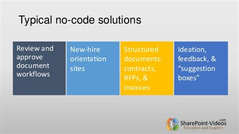 coding solution no code solutions using sharepoint 2013