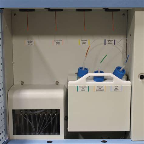 illumina sequencers illumina genome analyzer ii dna sequencer synthesizers