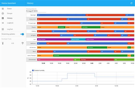 home assistant mysensors create   connected