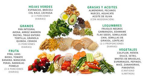 alimentos veganos alimentaci 243 n vegana beneficios y recomendaciones buena