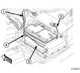 2009 Dodge Journey Battery Location 2015 Dodge Journey Battery Location Autos Post