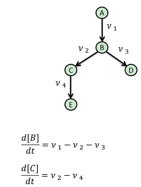 oset wiring diagram quadzilla wiring diagram wiring