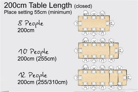table sizes what size dining table should i buy dining table sizes