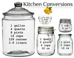 Kitchen Measuring Converter Kitchen Measurement Equivalent Chart Diabetes Inc