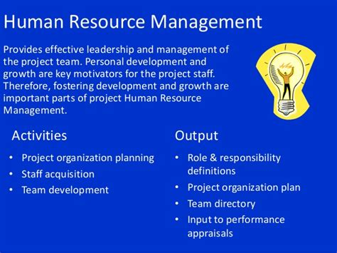 Mba Human Resource Management Projects Free by Free Hr Management Cliparts Free Clip Free