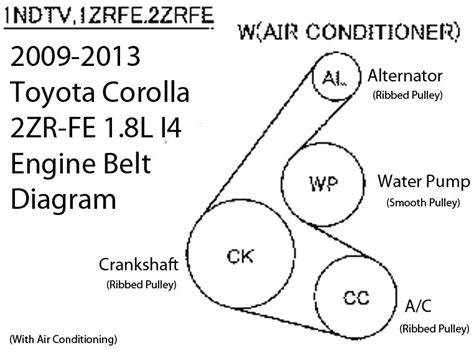 automotive repair manual 1994 toyota corolla spare parts catalogs 1994 toyota camry serpentine belt diagram auto engine and parts diagram