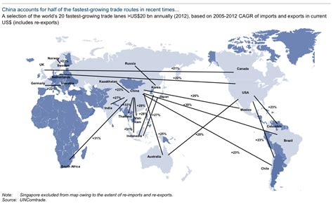 trading pattern shipping map the fastest growing trade routes in the world