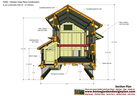chicken house designs home garden plans m200 chicken coop plans construction chicken coop design how