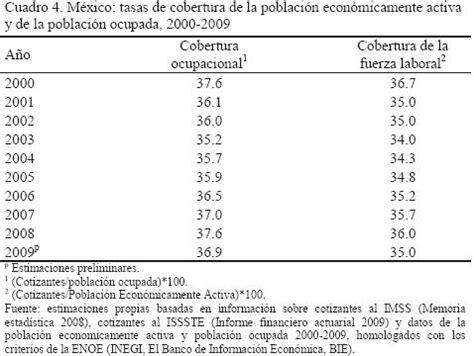 porcentaje de incremento o decremento cmo calcular porcentaje de incremento arriendo local en bogota 2016