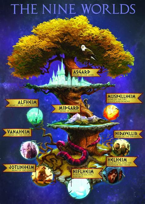 libro the five realms the hedendom a depiction of the nine realms of norse mythology from the fantasy novel the sword
