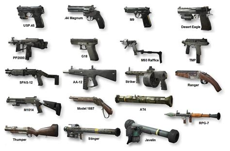 Call Of Duty Gun Pictures guns of wallpapers of guns guns used in