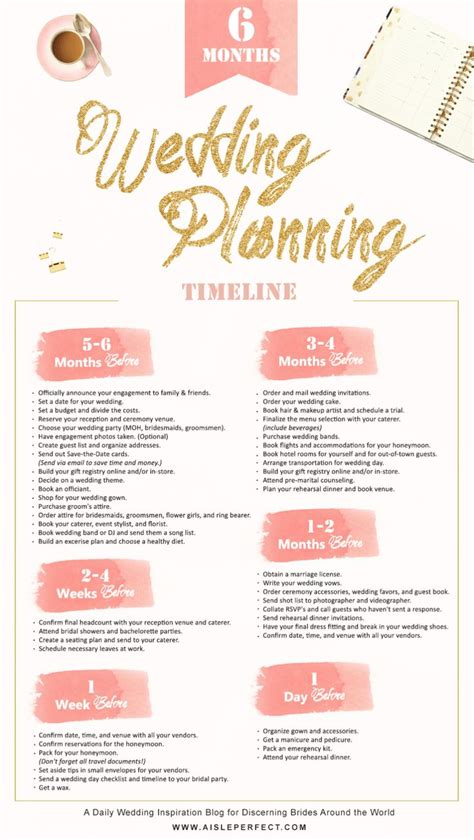 Marriage Planning Ideas by 6 Month Wedding Planning Timeline Wedding Planning