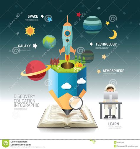 open book infographic vector free download open book infographic atmosphere pencil with rocket vector stock vector image 51357504
