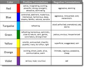 positive negative colors teaching collocations and connotations advanced