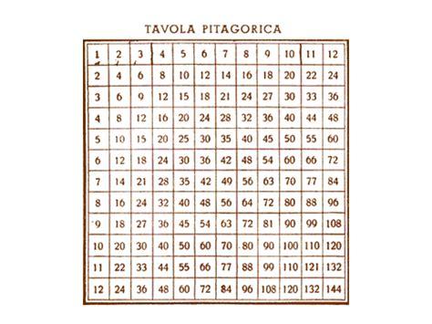 tavola pitagorica tavola pitagorica fino a 100 idee per la casa