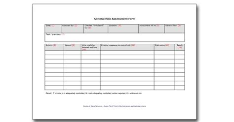 electricians risk assessment template electrical risk assessment template templates resume