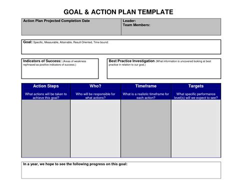 best photos of template of vision plan goals goal action