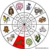 Calendrier Vietnamien 2014 Le Calendrier Chinois Et Ses Signes Astrologiques T 234 Te 224