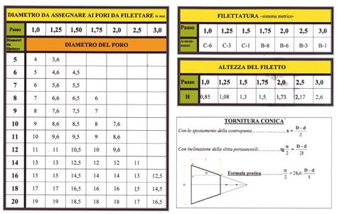 tabella candele bosch manuali documentazione tecnica moto pagina 2