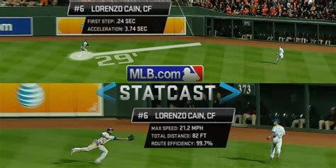 mlb to woo younger audience with new statcast player tracking faster