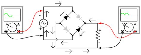 half rectifier diode the electric basic rectifier circuit