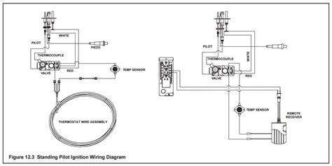 gas log wiring diagram gas log thermocouple wiring