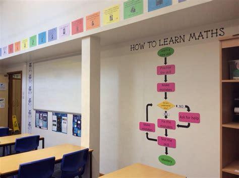 classroom layout ks2 classroom display ideas artful maths