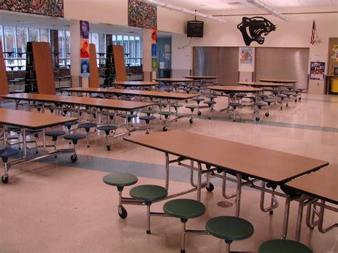 lunch room lunchrooms description community education