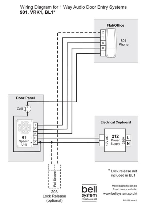 wiring installation materials door entry phone wiring diagram phone line wiring
