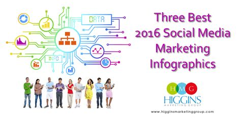 2016 social media marketing infographic three best 2016 social media marketing infographics