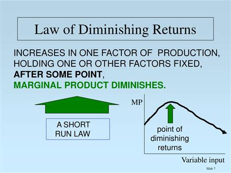 law of diminishing returns definition the law of diminishing returns describes the relationship
